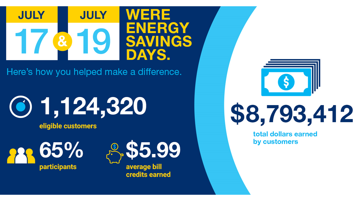 July 17 and 19 Energy Savings Day graphic