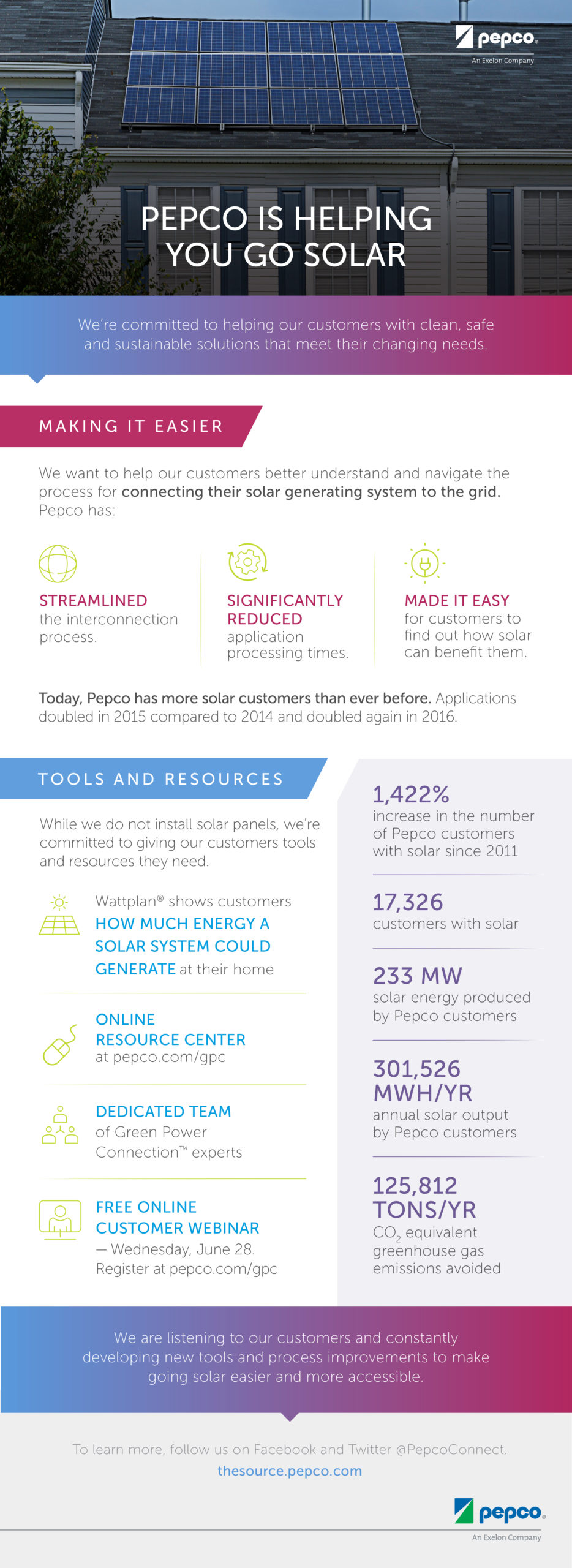 Pepco is Helping You Go Solar